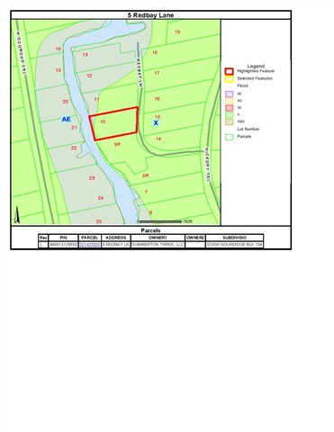 5 Redbay Lane,Southern Shores,NC 27949,Lots/land,Redbay Lane,60229